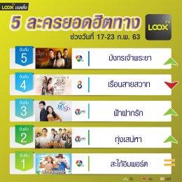 5 อันดับฮอตฮิตบน  LOOX TV  วันที่ 17-23  ก.พ. 63