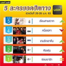 5 อันดับฮอตฮิตบน  LOOX TV  วันที่ 20-26 ม.ค.63
