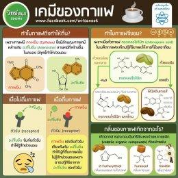 คนไทยบริโภคกาแฟเฉลี่ย 200 แก้วต่อปี