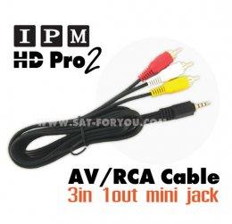 สายAV Cable IPM 3in1out minijack