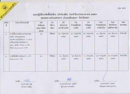 แผนการปฏิบัติการจัดซื้อจัดจ้างประจำปีงบประมาณ 2559 แบบ ผด.5