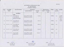 แผนจัดหาพัสดุปี ประจำปีงบประมาณ 2559 แบบ ผด.1 และ ผด.2