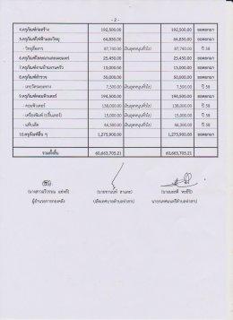 รายงานผลงบการเงินประจำปี 2558
