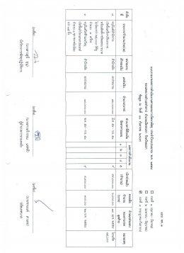 แบบรายงานผลการดำเนินงานตามแผนการจัดหาพัสดุ ประจำปีงบประมาณ 2559 แบบ ผด.3
