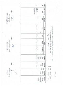 แบบรายงานผลการดำเนินงานตามแผนการจัดหาพัสดุ ประจำปีงบประมาณ 2559 แบบ ผด.6