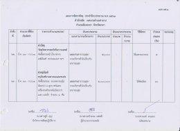 แผนการจัดหาพัสดุ ประจำปีงบประมาณ พ.ศ. 2561 แบบ ผด.1