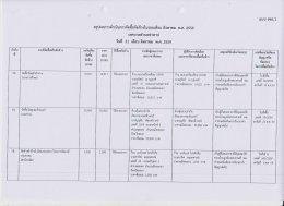 สรุปผลการดำเนินงานจัดซื้อจัดจ้างในรอบเดือน สิงหาคม 2559