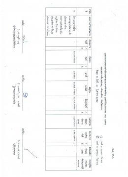 แบบรายงานผลการดำเนินงานตามแผนการจัดหาพัสดุ ประจำปีงบประมาณ 2560