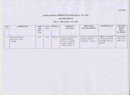 สรุปผลการดำเนินงานจัดซื้อจัดจ้างในรอบเดือนตุลาคม  2559