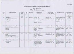 สรุปผลการดำเนินงานจัดซื้อจัดจ้างในรอบเดือนธันวาคม 2559