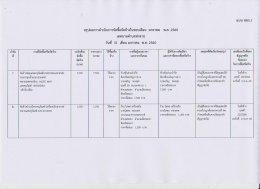 สรุปผลการดำเนินงานจัดซื้อจัดจ้างในรอบเดือนมกราคม 2560
