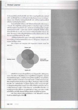 CSR กับ AEC