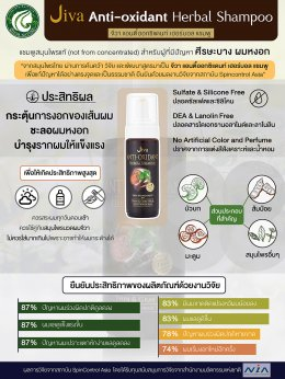 Research result of ANTI-OXIDANT Herbal Shampoo