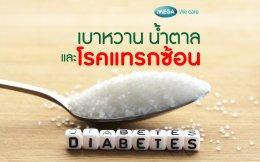 ภาวะโรคแทรกซ้อนของผู้ป่วยโรคเบาหวาน
