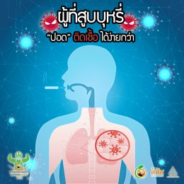 จะเกิดอะไรขึ้น เมื่อผู้สูบบุหรี่ ได้รับเชื้อ Corona virus
