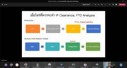 ข่าวกิจกรรม การจัดโครงการ IP Clearance : การตรวจสอบทรัพย์สินทางปัญญาเพื่อการวิจัยและพัฒนา