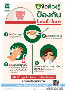 ไวรัสโคโรน่า อาการและวิธีป้องกัน