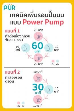 เทคนิคเพิ่มรอบปั๊มนมแบบ Power Pump