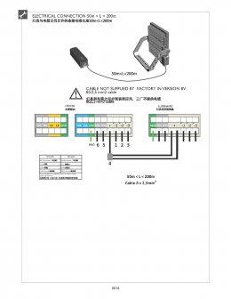 OptiVision LED gen3