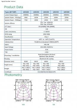 GreenPerform Highbay Elite BY718P