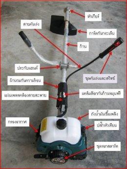 ส่วนประกอบหลักของเครื่องตัดหญ้า