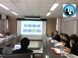 นายกสมาคม และ ทีมบริหาร เข้าร่วมประชุม โครงการทบทวนมาตรฐานอาชีพ