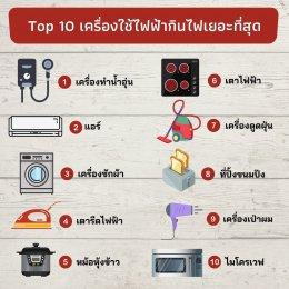 10 อันดับ#เครื่องใช้ไฟฟ้าที่กินไฟเยอะที่สุด