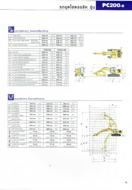 ข้อมูลรถขุดมือหนึ่ง  KOMATSU PC200-8 , PC200LC-8