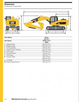 ข้อมูลรถแบคโฮมือหนึ่ง CAT320D