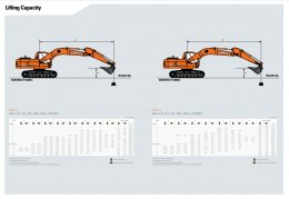 ข้อมูลรถแบคโฮมือหนึ่ง DOOSAN DX200-A