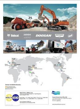 ข้อมูลรถแบคโฮมือหนึ่ง DOOSAN DX340LCA