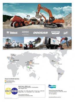 ข้อมูลรถแบคโฮมือหนึ่ง DOOSAN DX300LCA