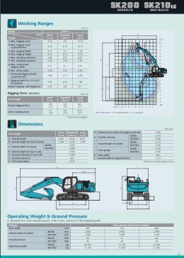 ข้อมูลรถแบคโฮมือหนึ่ง KOBELCO SK200-10