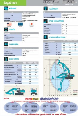 ข้อมูลรถแบคโฮมือหนึ่ง KOBELCO SK200-8