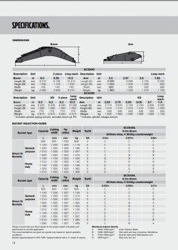 ข้อมูลรถแบคโฮมือหนึ่ง VOLVO EC250D,EC300D