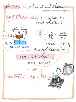 Moka , finding your best extraction