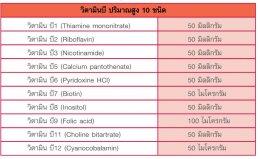 Preview : วิตามินบำรุงสมอง NAT B และอาหารเสริมควบคุมน้ำหนัก EZY COMPLET