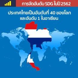 การจัดอันของประเทศไทย และการพัฒนาที่กำลังจะเกิดขึ้น