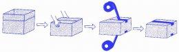 Carton Tape Sealer Machine