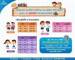 ช่องรายการเพื่อการศึกษาบนกล่อง INFOSAT