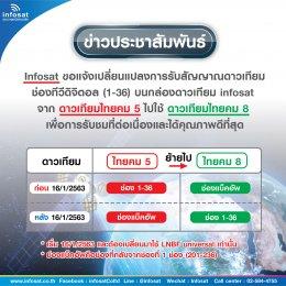 Change the satellite reception from Thaicom 5 to use Thaicom 8