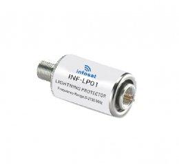 INF-LP01