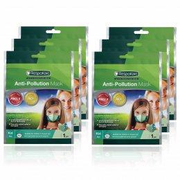 RespoKare หน้ากากป้องกันมลพิษและฝุ่นควัน สำหรับเด็ก สีเขียว จำนวน 6ชิ้น