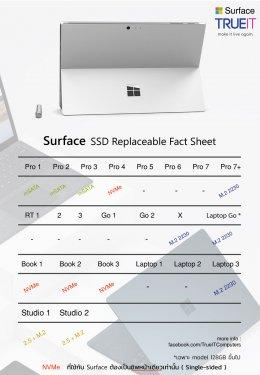 Surface ใช้ SSD ประเภทไหนบ้าง
