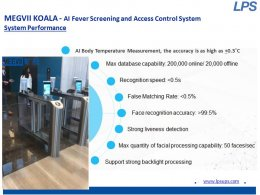 AI Fever Screening and Access Control System - KOALA Platform