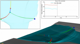 Floating Barriers with FLOW-3D