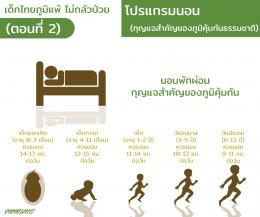 เด็กไทยภูมิแพ้ ไม่กลัวป่วย(ตอนที่ 2)