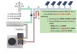 หลักการทำงานและการติดตั้ง Solar Hybrid Air Conditioner
