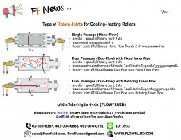 """FF News Vol.1 """"Type of Rotary Joints for Cooling-Heating Rollers"""""""