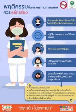 การจัดการความเครียดสำหรับบุคลากรทางการแพทย์ที่ปฏิบัติงานช่วงการระบาดของโควิด-19